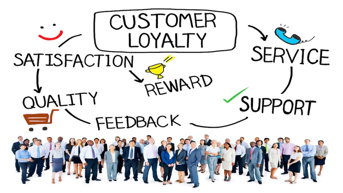 Understanding What Customers Will Value