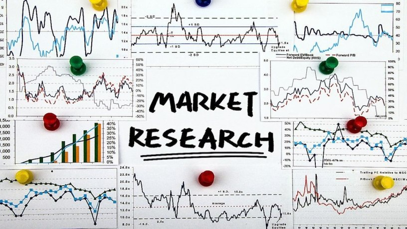 Marketing Research Methods