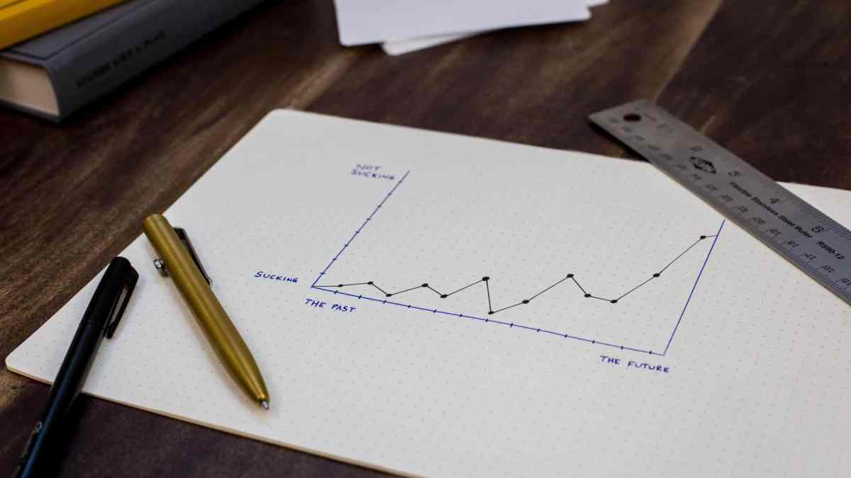 Conducting External Analyses to Improve YourBusiness