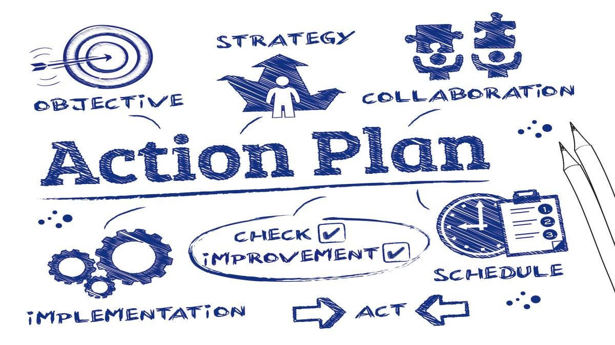 Monitoring Business Plan Implementation